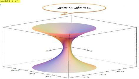 نمودار سه بعدی برخی از رویه های مهم و زیبای ریاضی