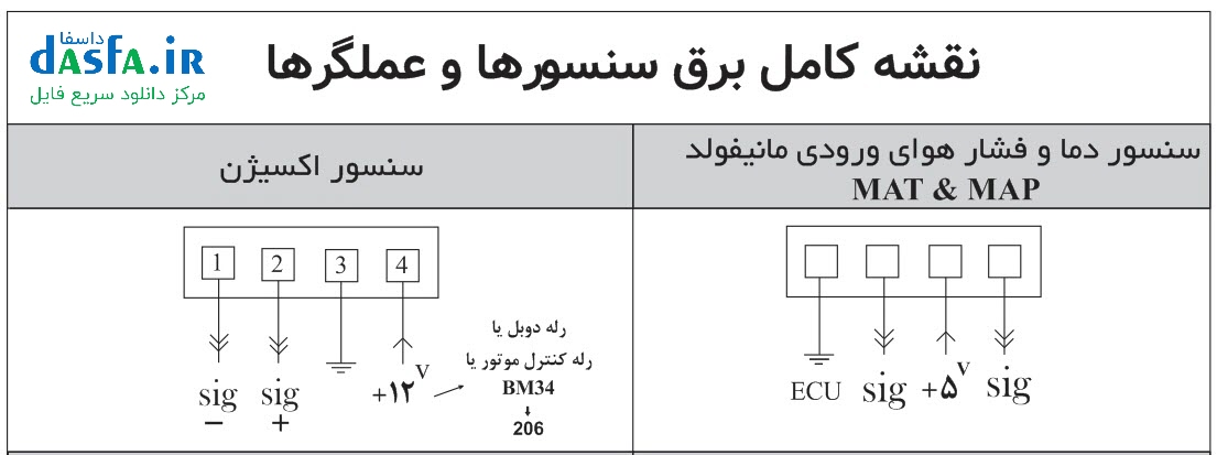 Electrical-map-of-sensors-and-vehicle-operators-2